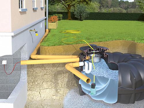 HUCK-Haustechnik-Regenwassernutzung